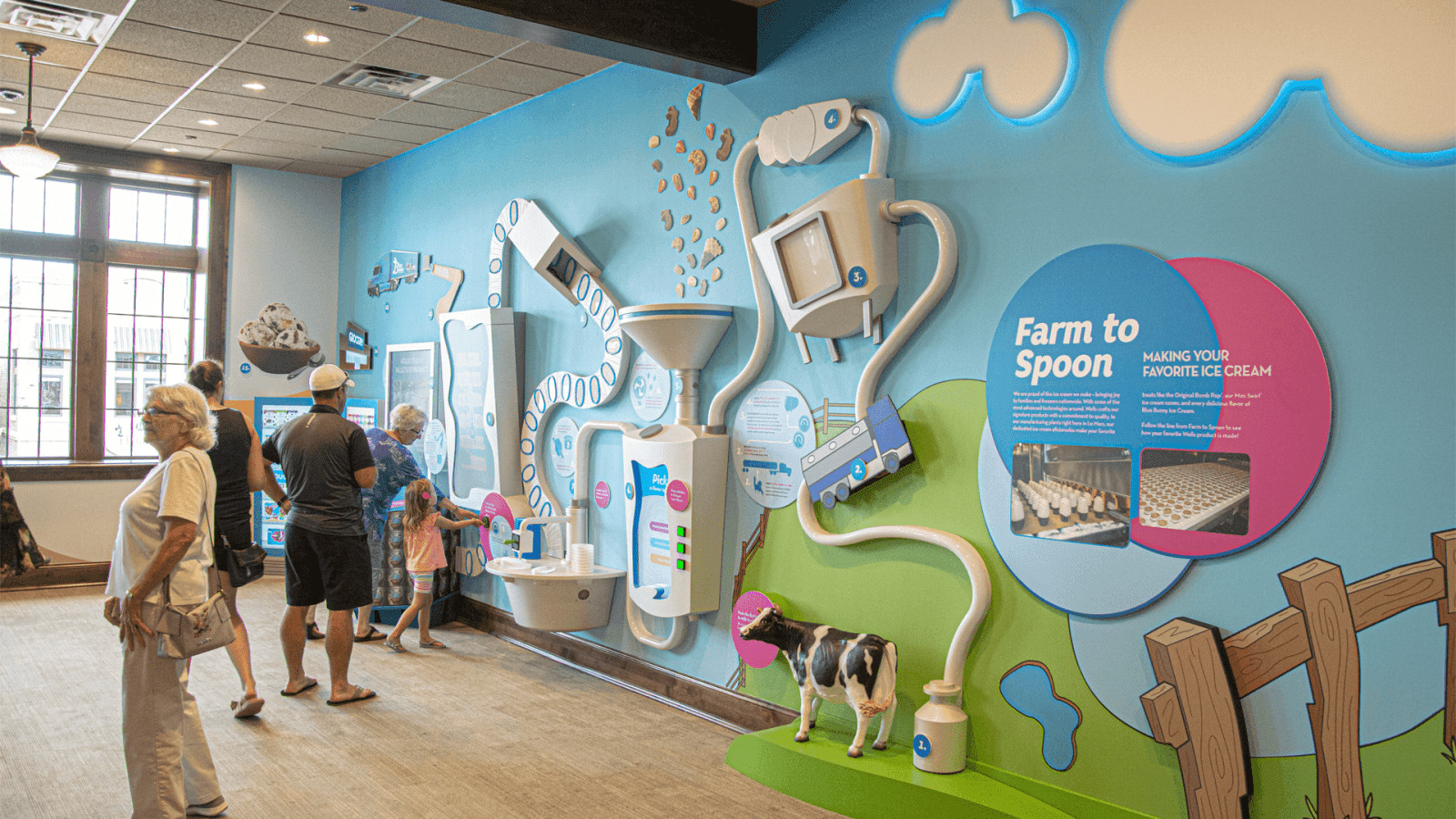 Wall showing ice cream production process